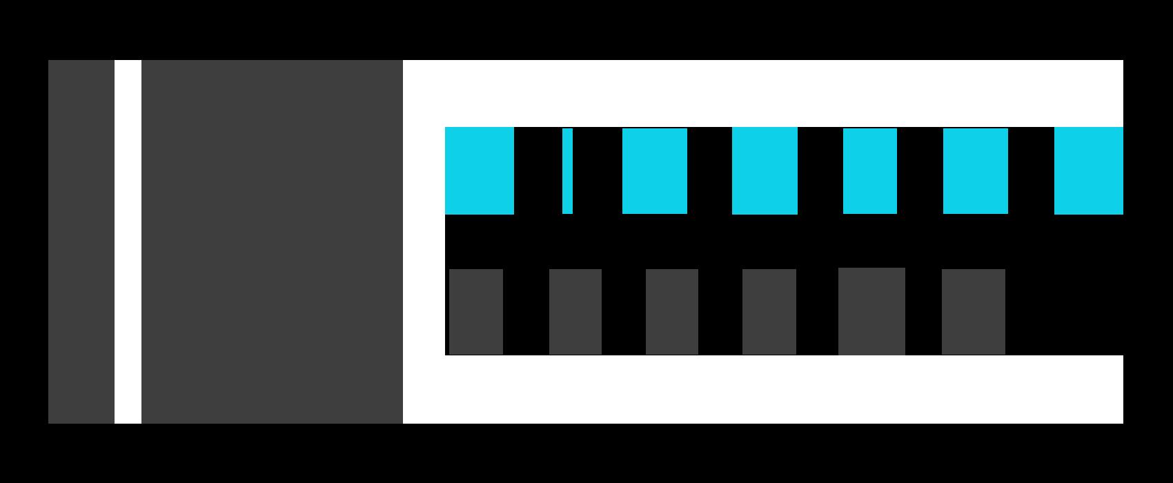 Ginseng Effect
